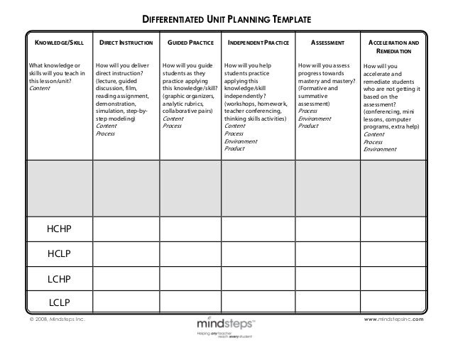 instructional planning guide for differentiation