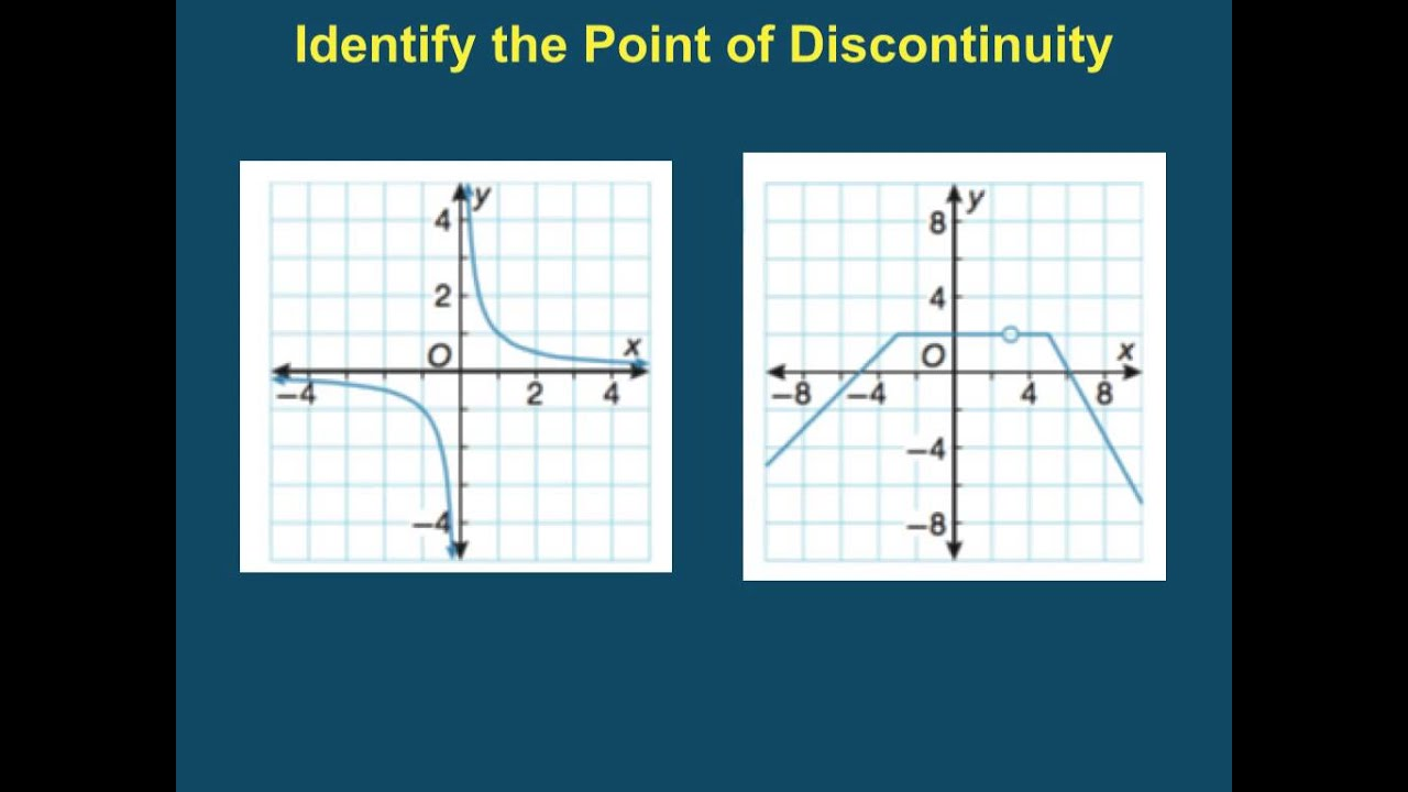 how to make discontinuous function continuous pdf