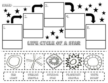 life cycle of a star pdf